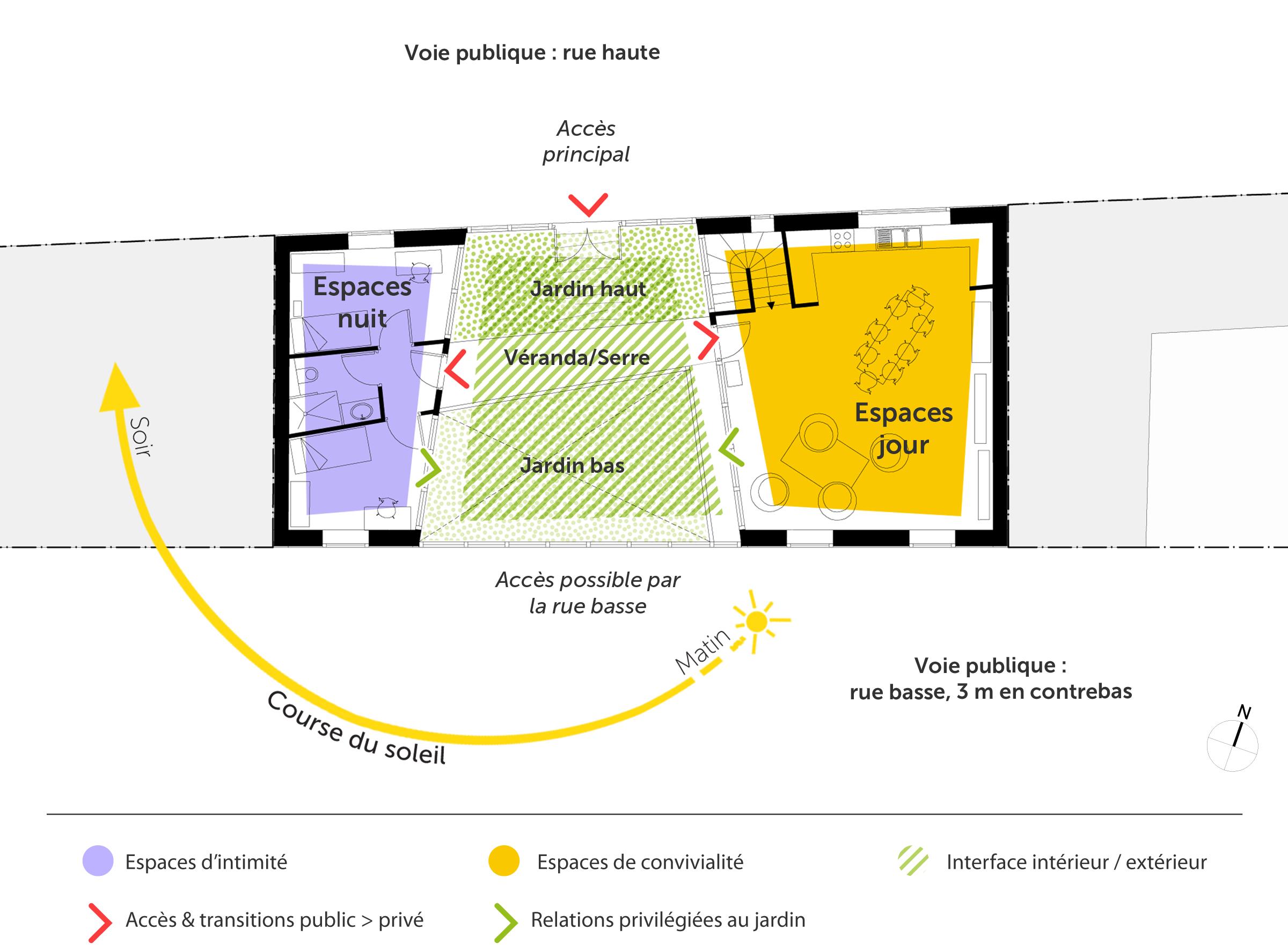 Plan Maison Moderne Avec 4 Chambres Ooreka