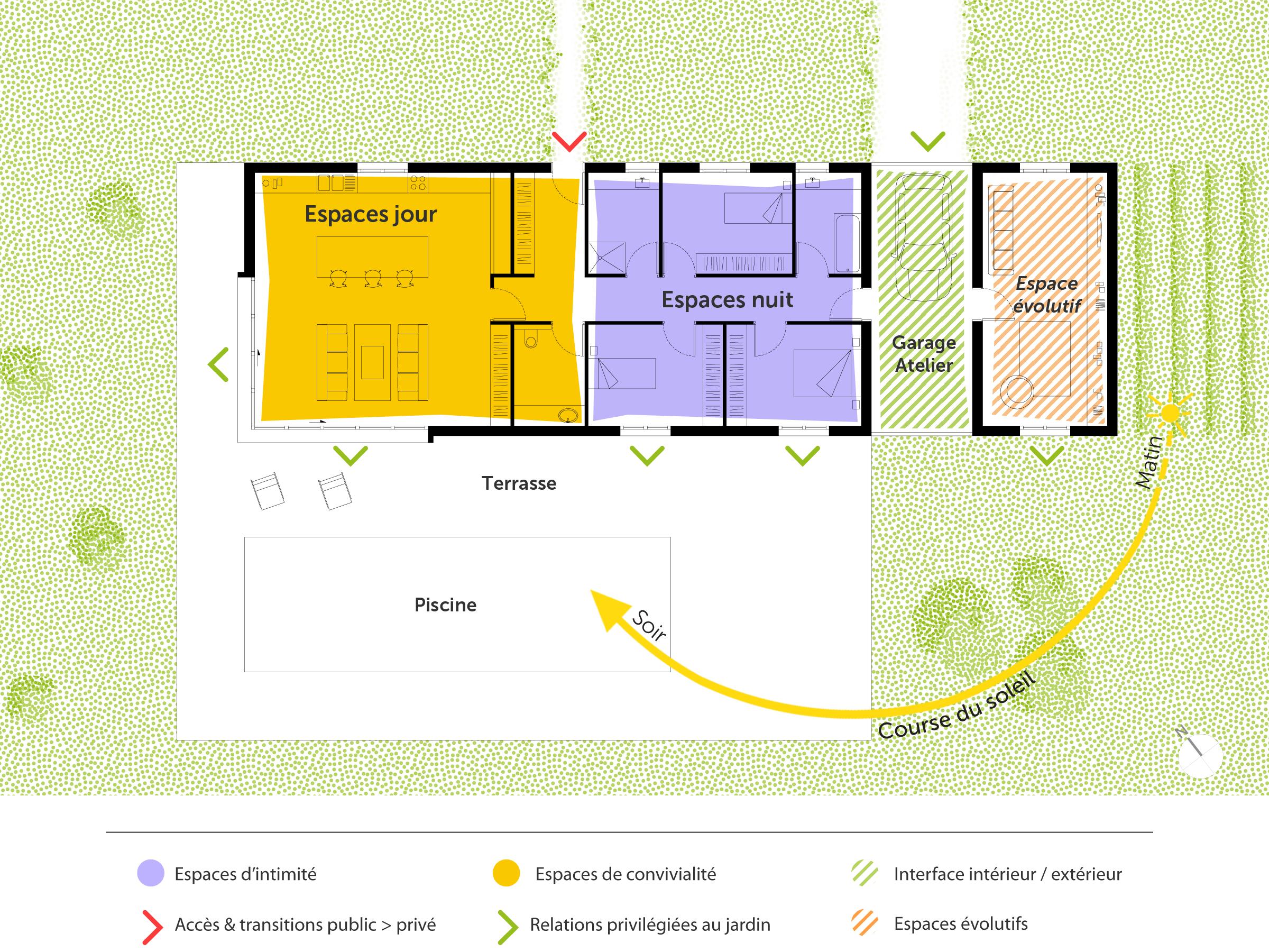 Plan maison architecte avec piscine maison moderne for Plan piscine