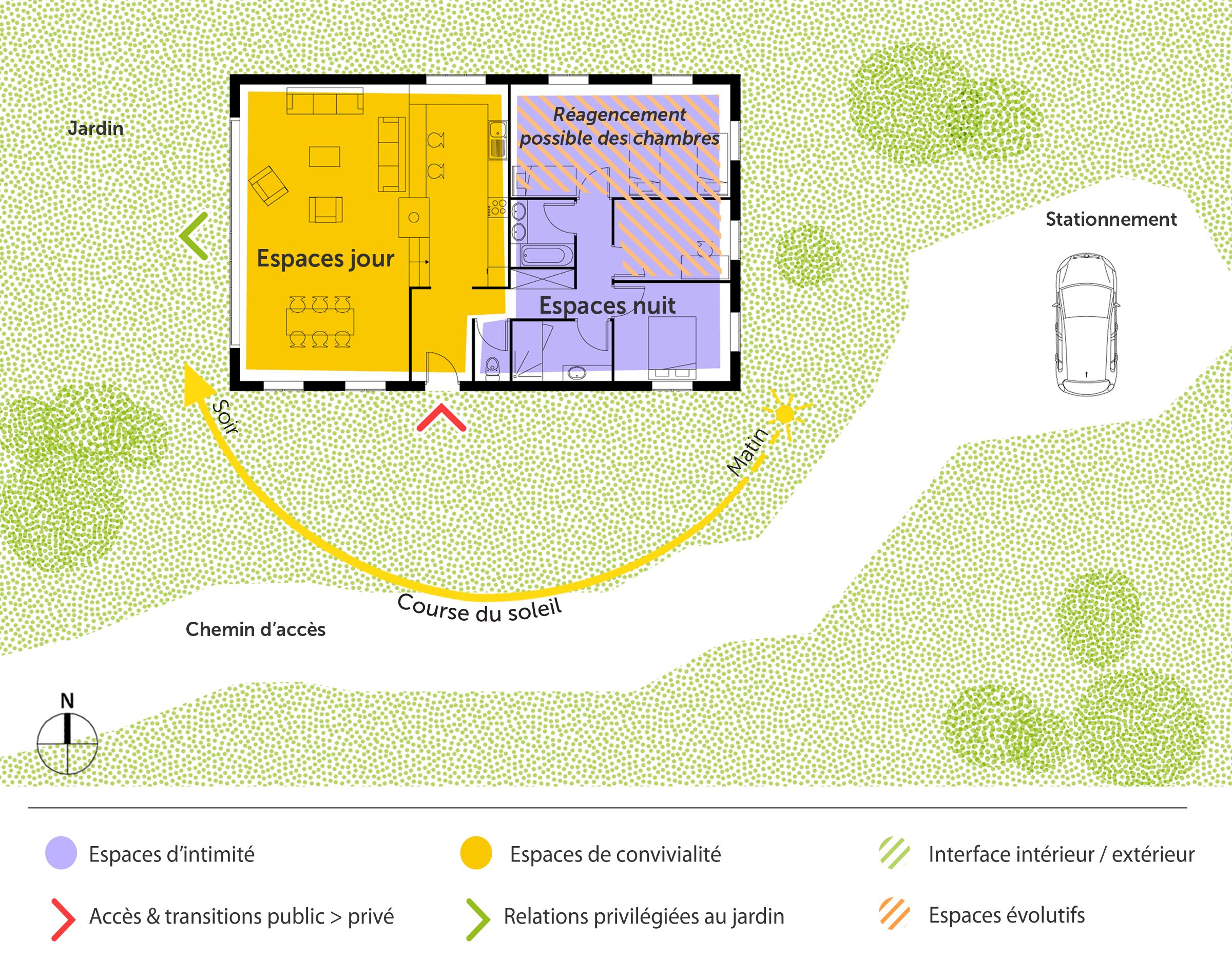 plan maison de campagne contemporaine ooreka. Black Bedroom Furniture Sets. Home Design Ideas