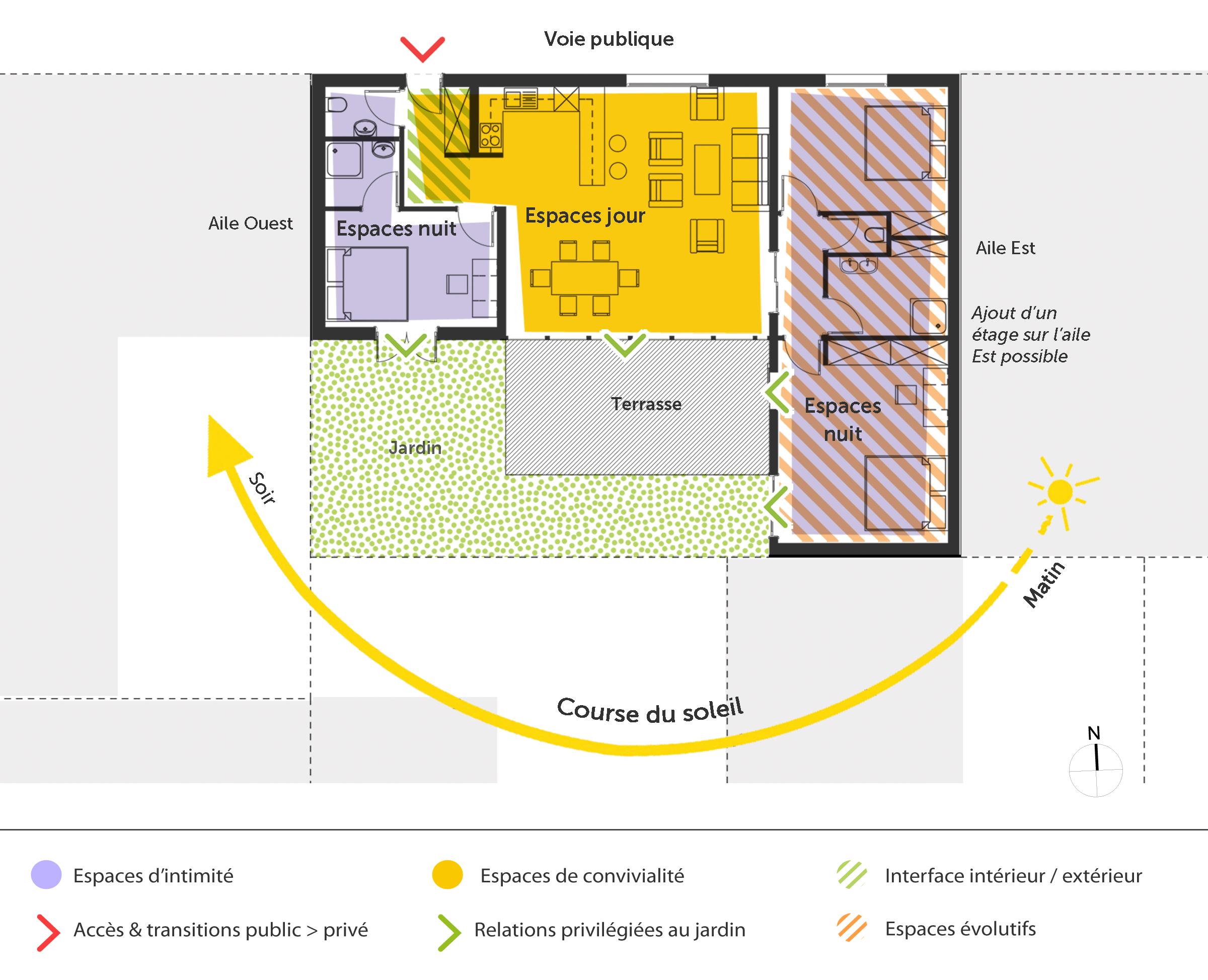 #C49F07 Plan Maison De Plain Pied 100 M² Avec 3 Chambres Ooreka 3111 plan suite parentale en longueur 2400x1947 px @ aertt.com