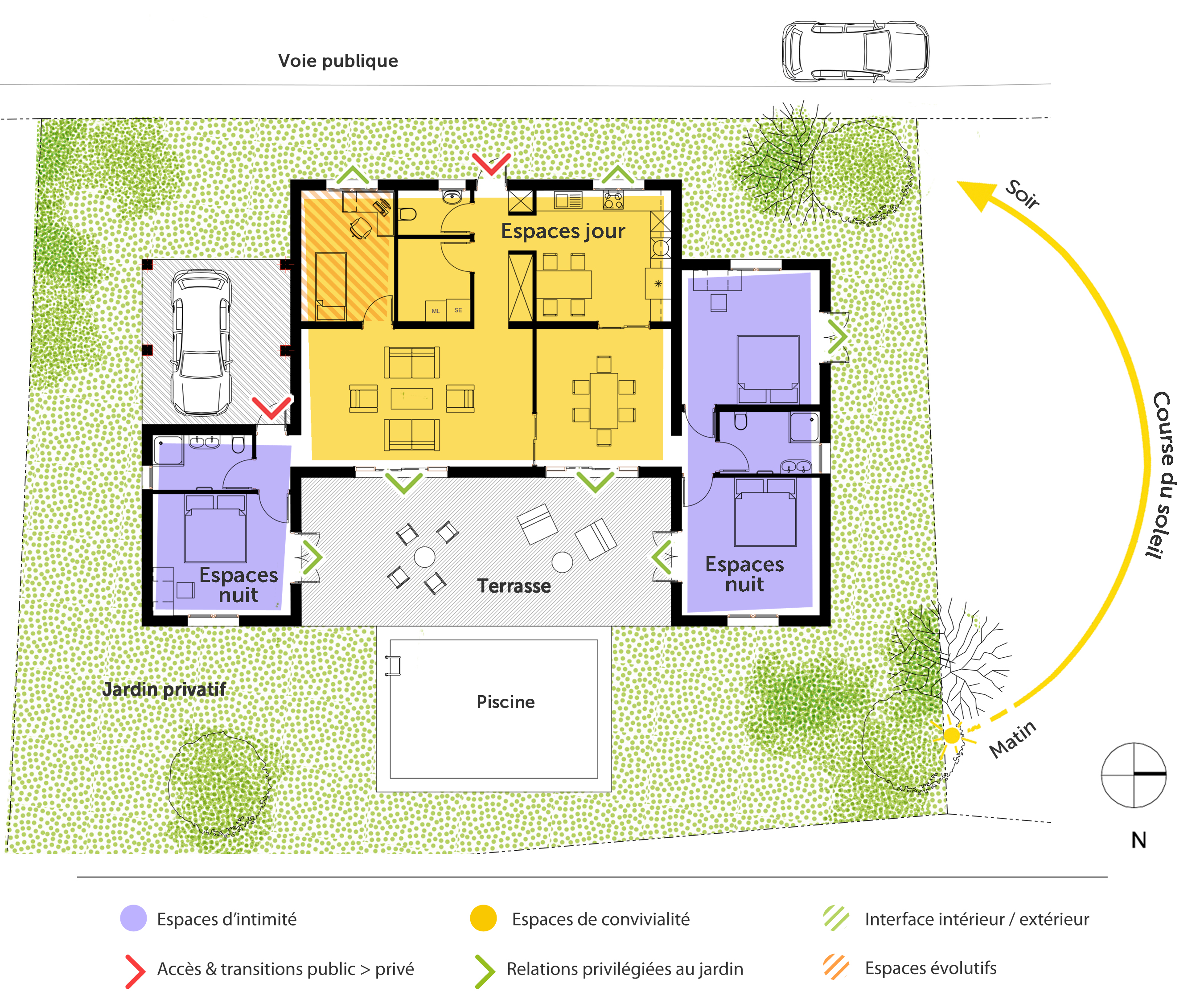 Plan maison de plain pied 140 m ooreka on plan de maison plain pied en u