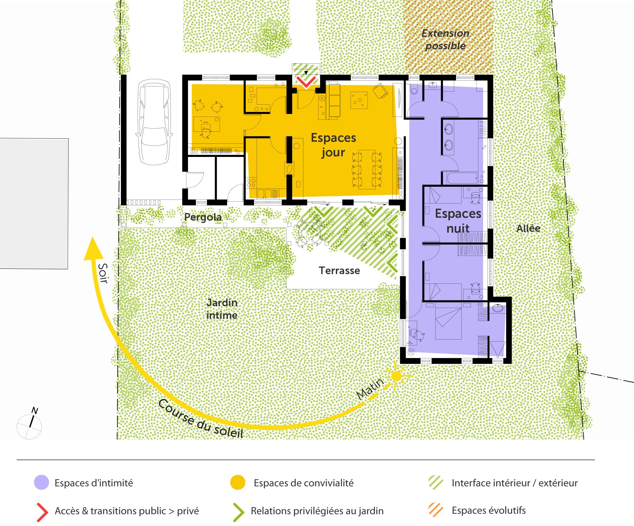 Plan maison proven ale de plain pied ooreka for Plan d agrandissement de maison