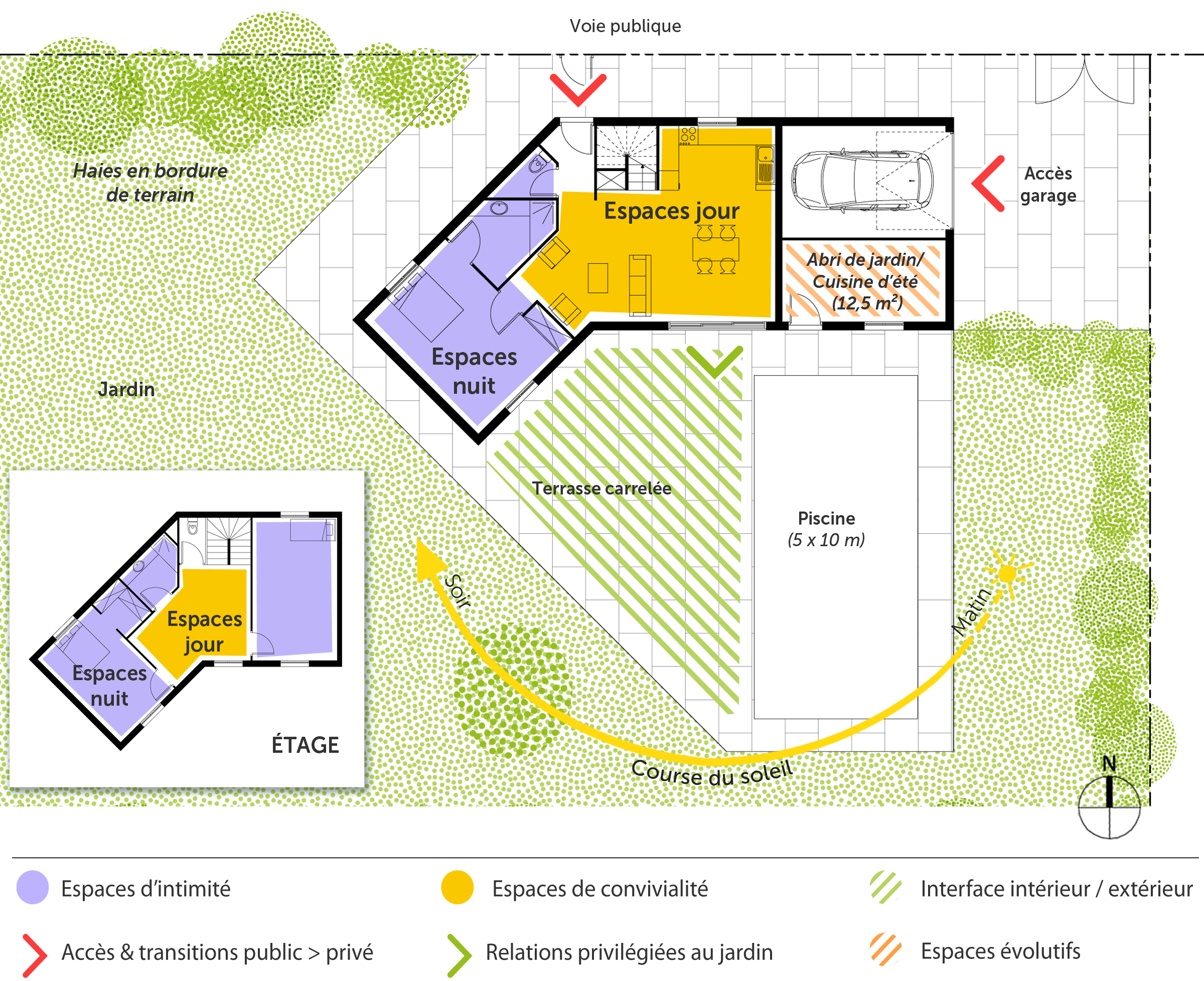 Plan maison tage avec piscine ooreka for Plan de maison avec piscine