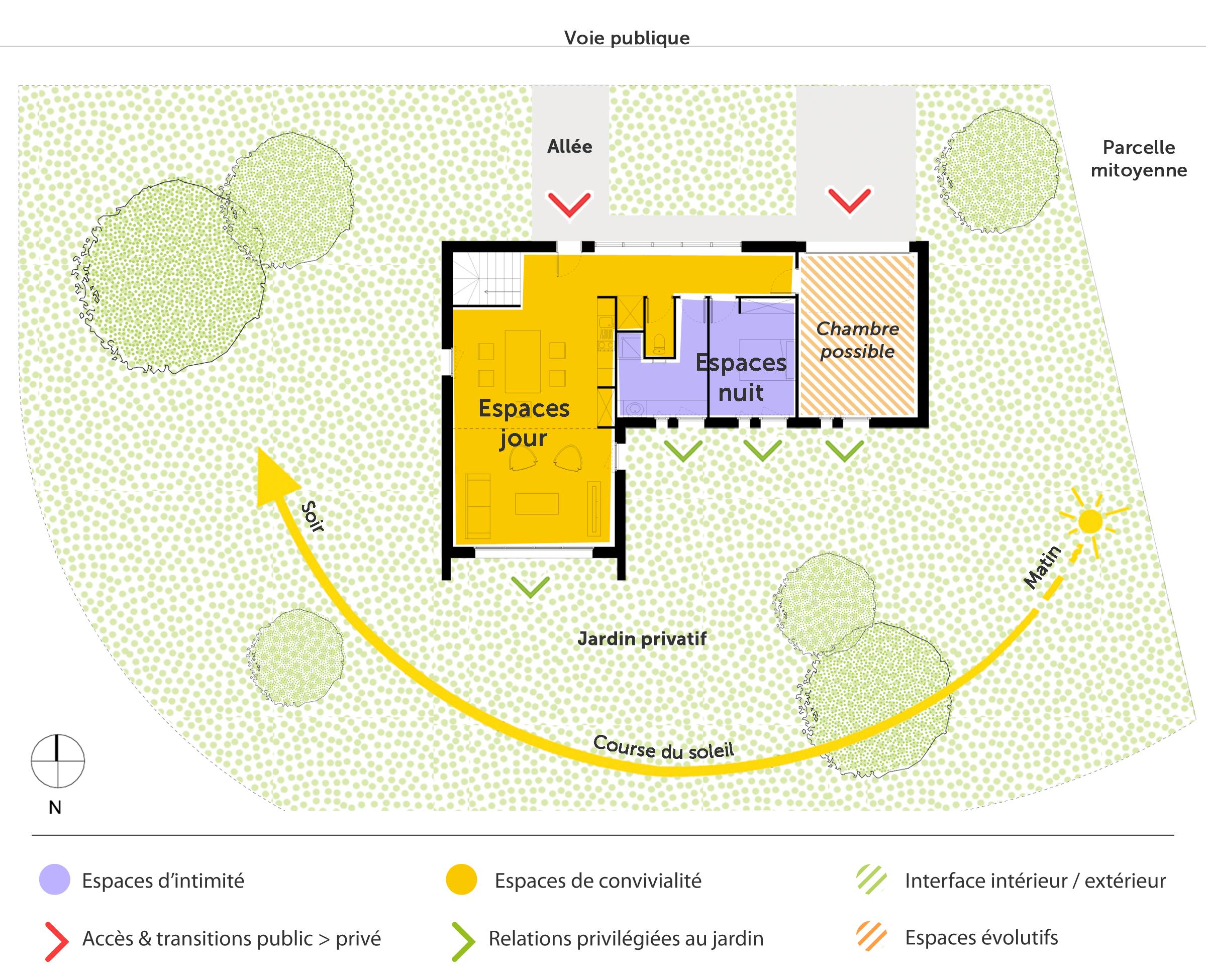 Plan maison de plain pied avec mezzanine ooreka for Photos des chambres