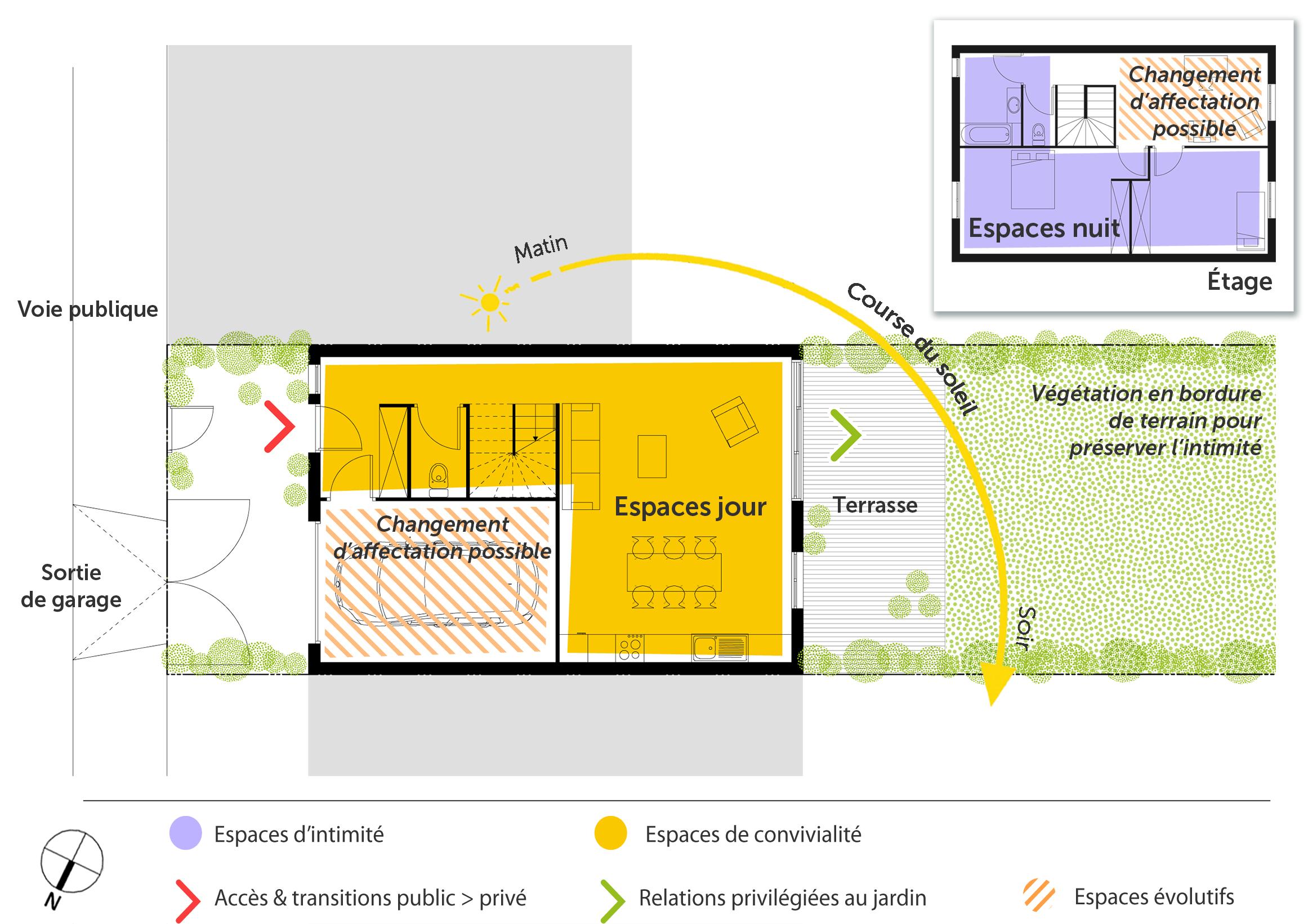 plan maison de ville avec 2 chambres ooreka. Black Bedroom Furniture Sets. Home Design Ideas
