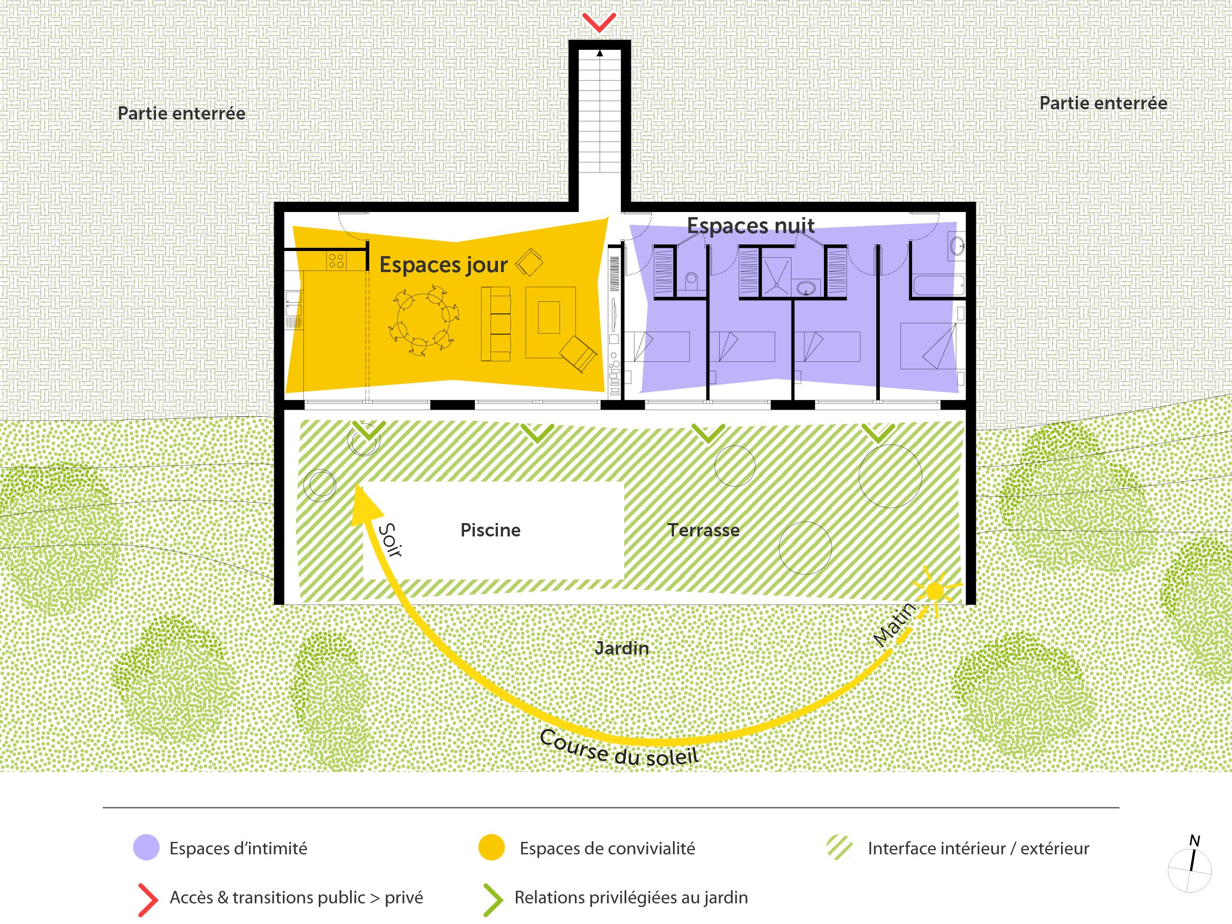 plan maison enterr e ooreka. Black Bedroom Furniture Sets. Home Design Ideas