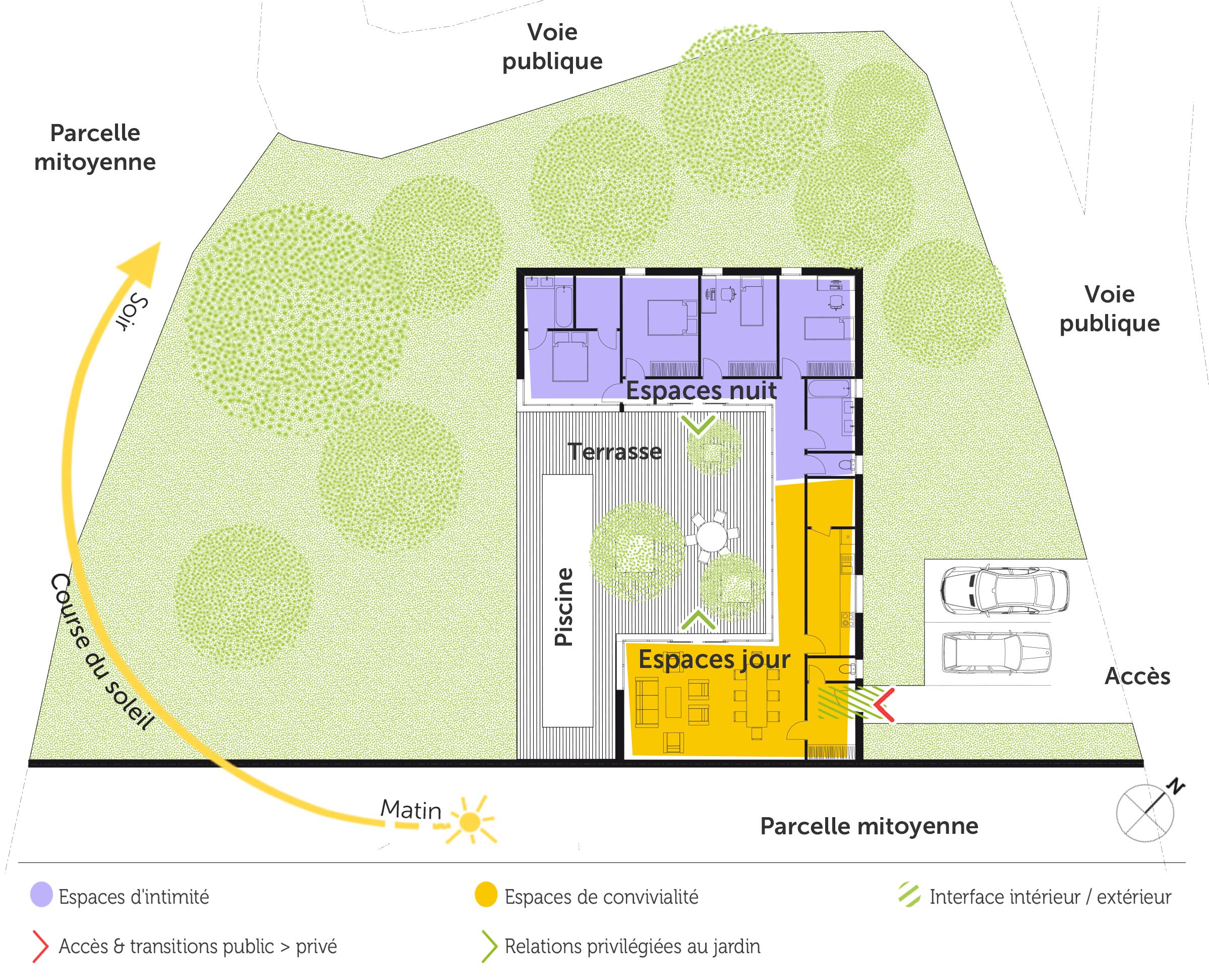 plan maison en u avec 4 chambres ooreka. Black Bedroom Furniture Sets. Home Design Ideas