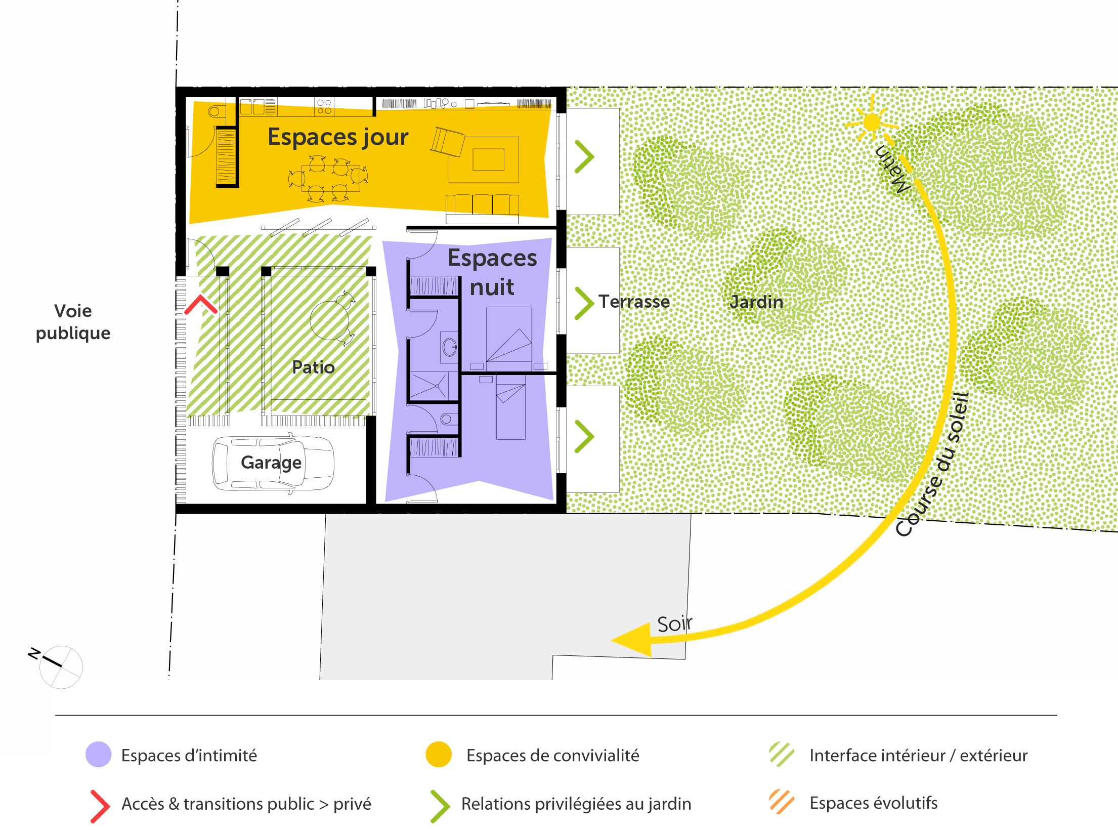 Plan maison mitoyenne de plain pied ooreka - Plan maison jumelee par le garage ...