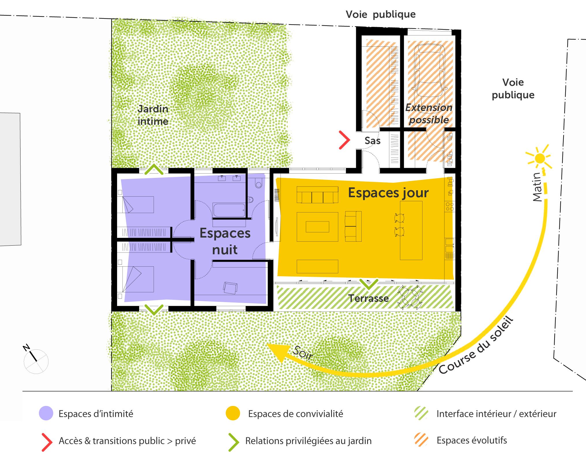 Plan maison en l de plain pied avec garage - Plan de maison en l ...