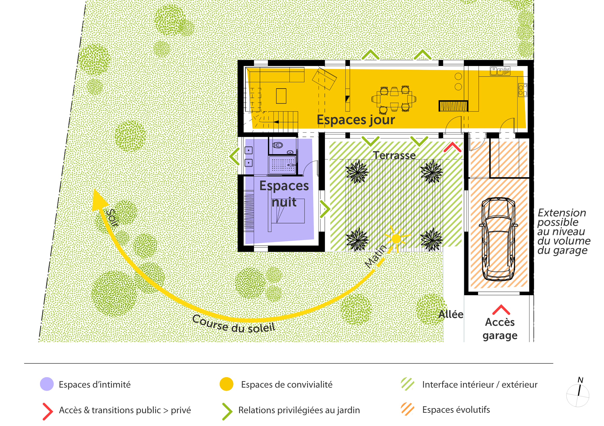 plan maison en u contemporaine