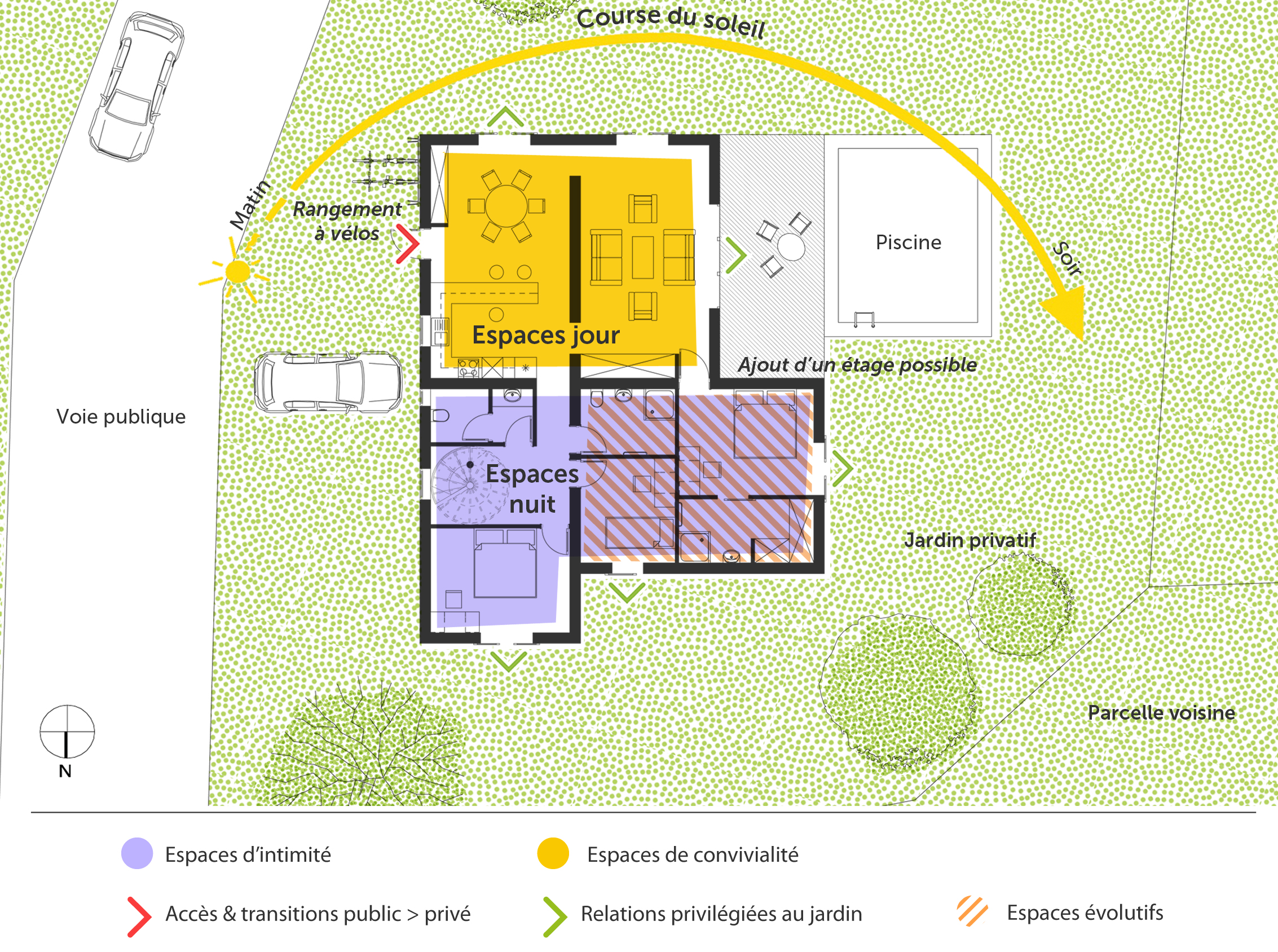 Plan maison moderne avec piscine ooreka for Plan de maison individuelle moderne