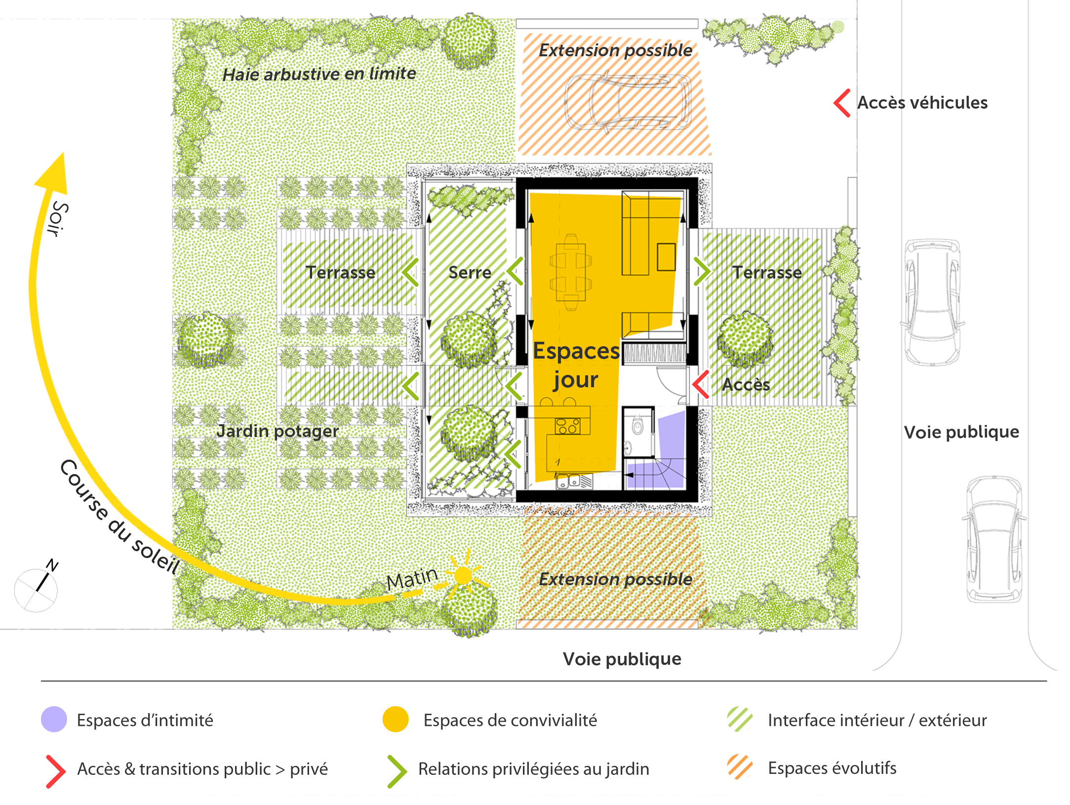Plan maison avec serre ooreka - Serre adossee en kit ...