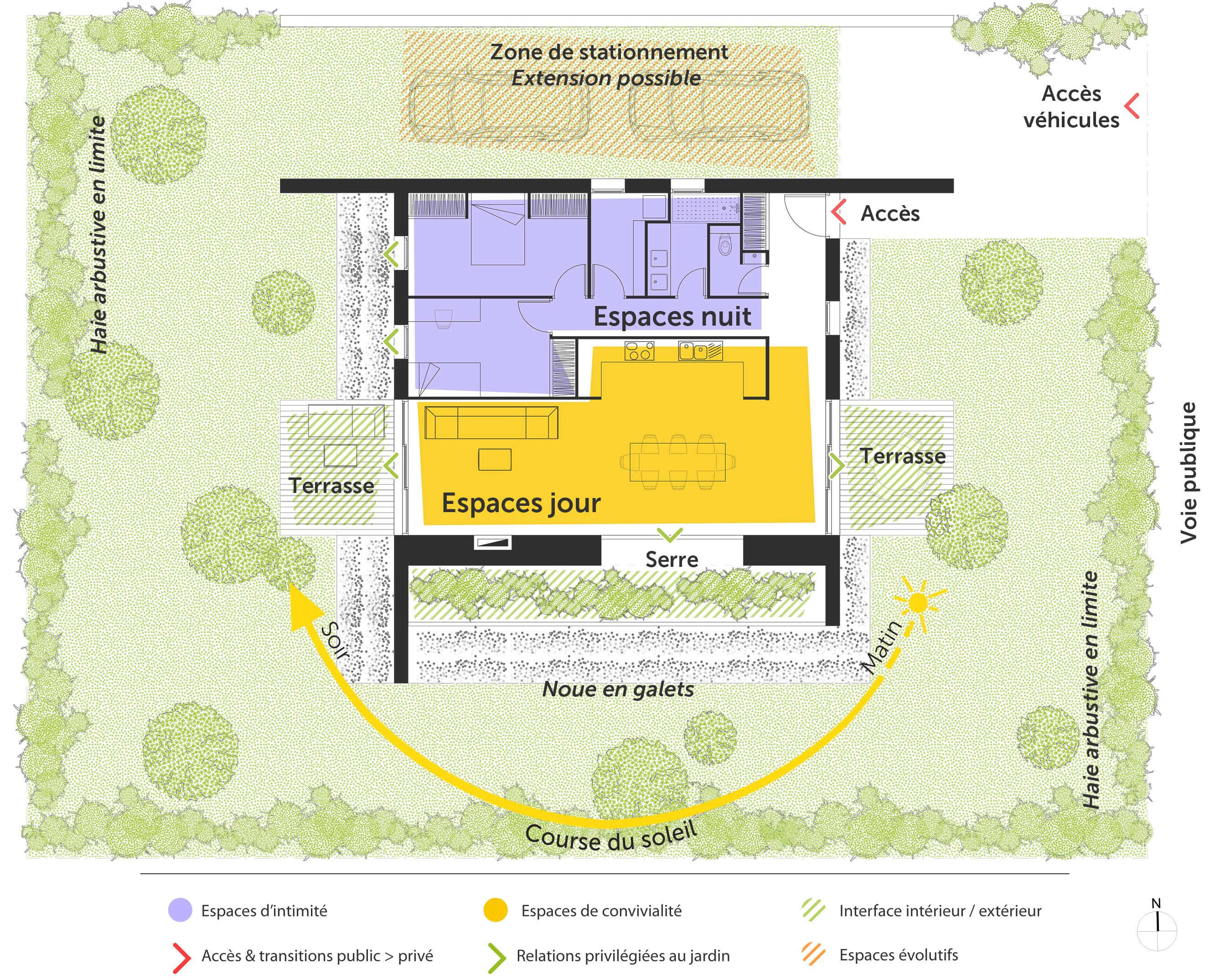 plan maison plain pied bioclimatique