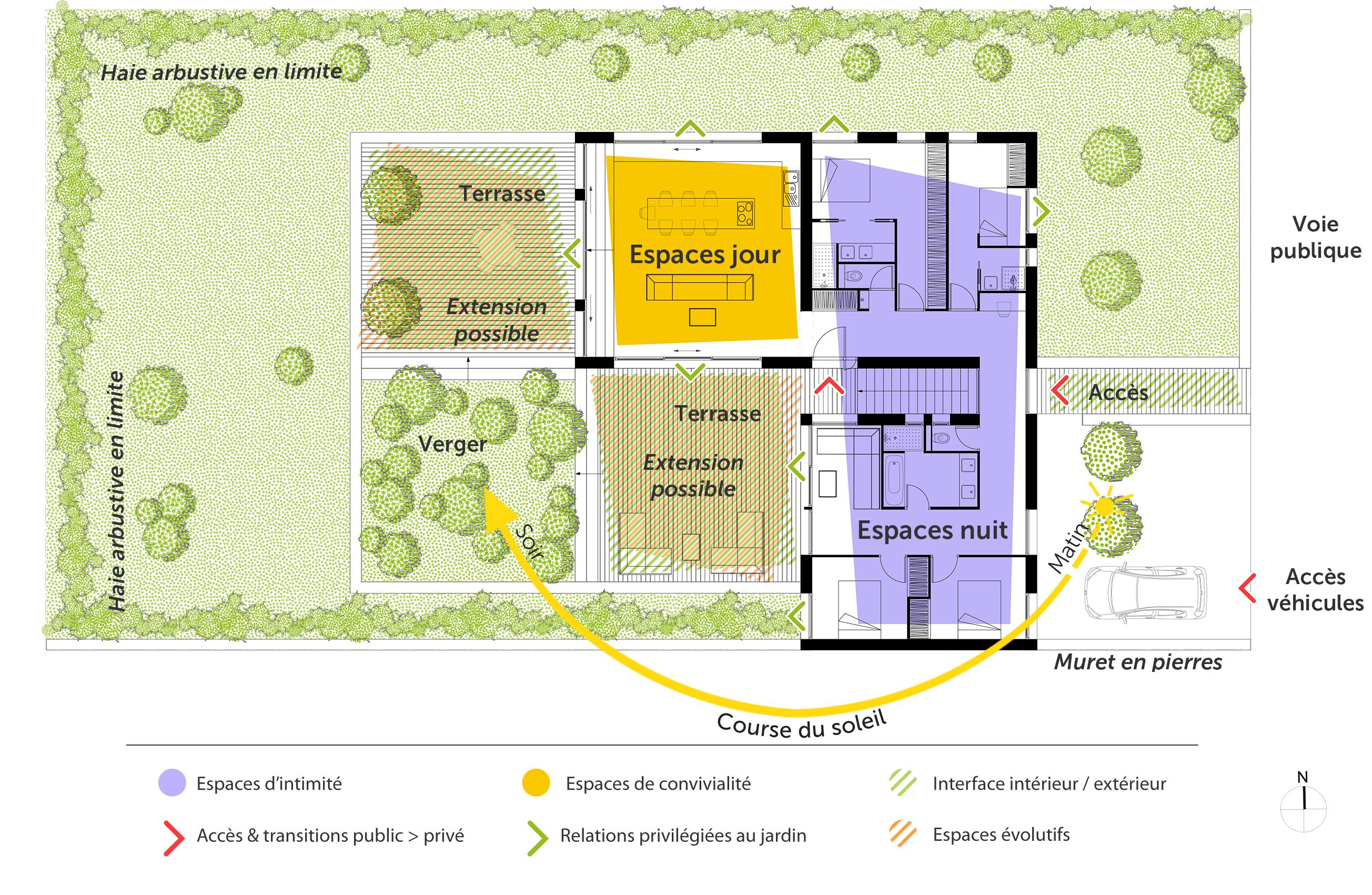 Plan maison en l avec sous sol ooreka for Plans de maison de famille