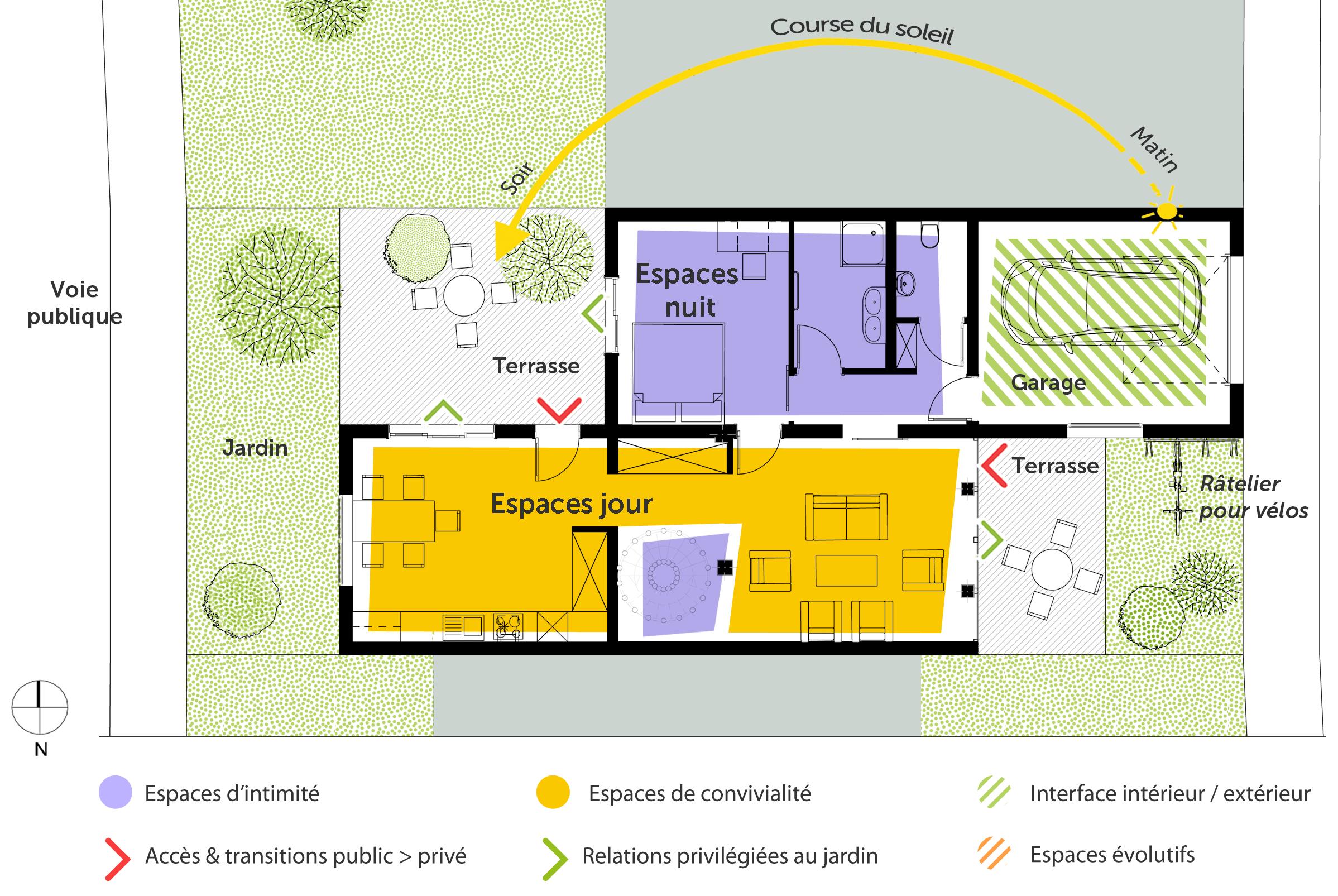 Plan maison duplex 150 m ooreka for Bons plans de maison