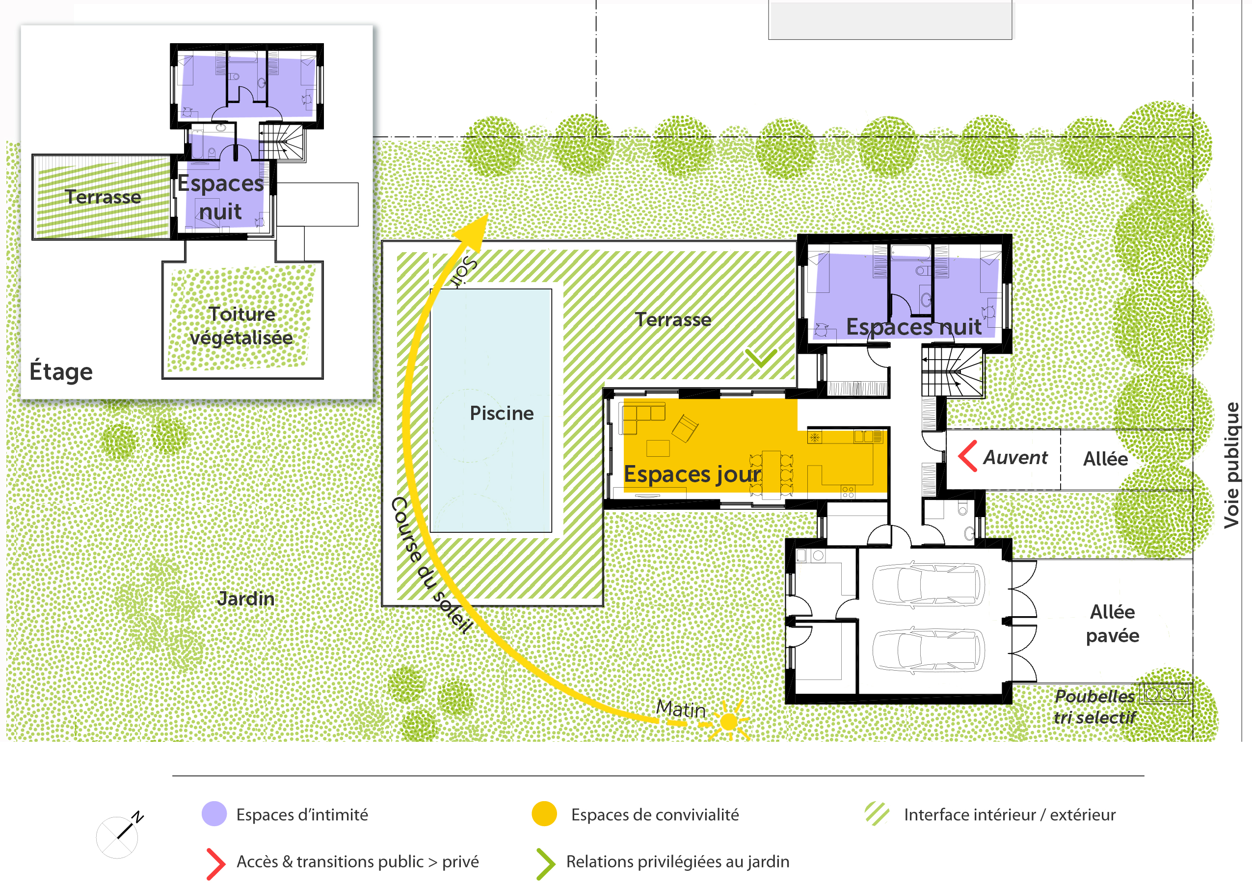Plan villa contemporaine ooreka for Villa contemporaine plan