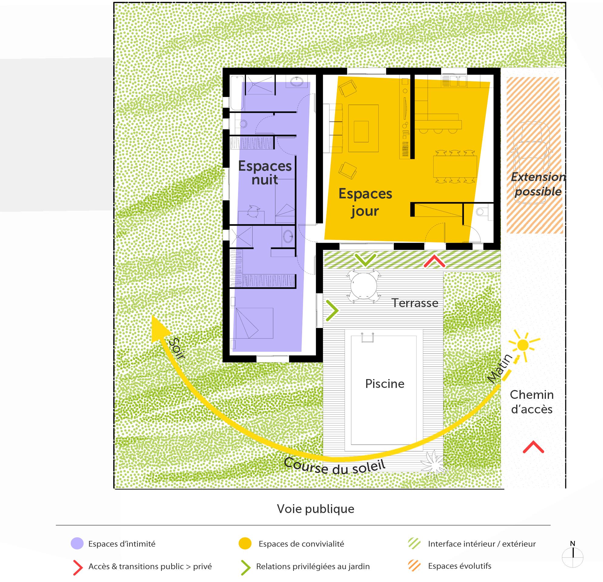 Plan maison en l avec piscine ooreka - Maison en u avec piscine ...
