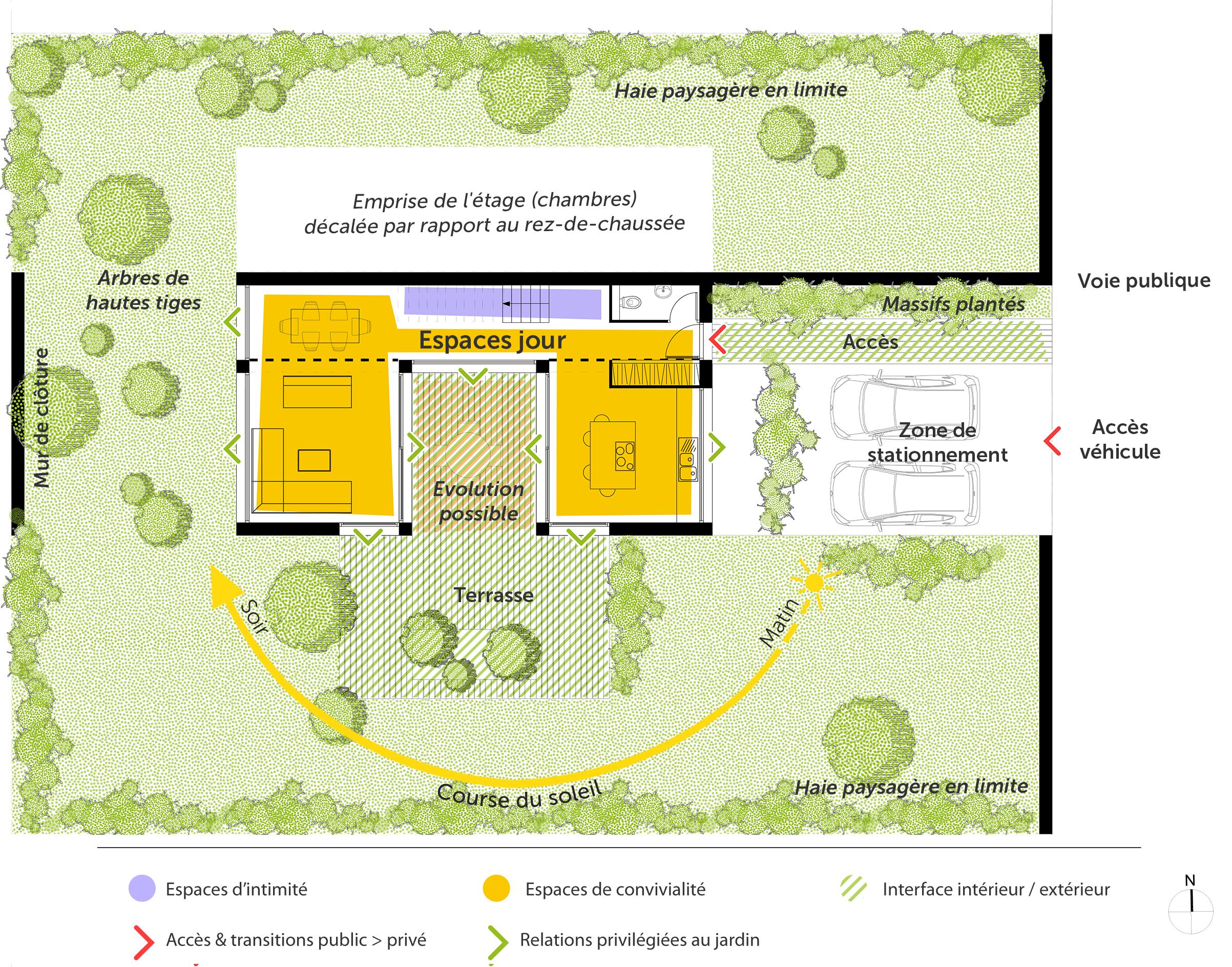 Plan maison en u 120 m ooreka for Plan implantation maison