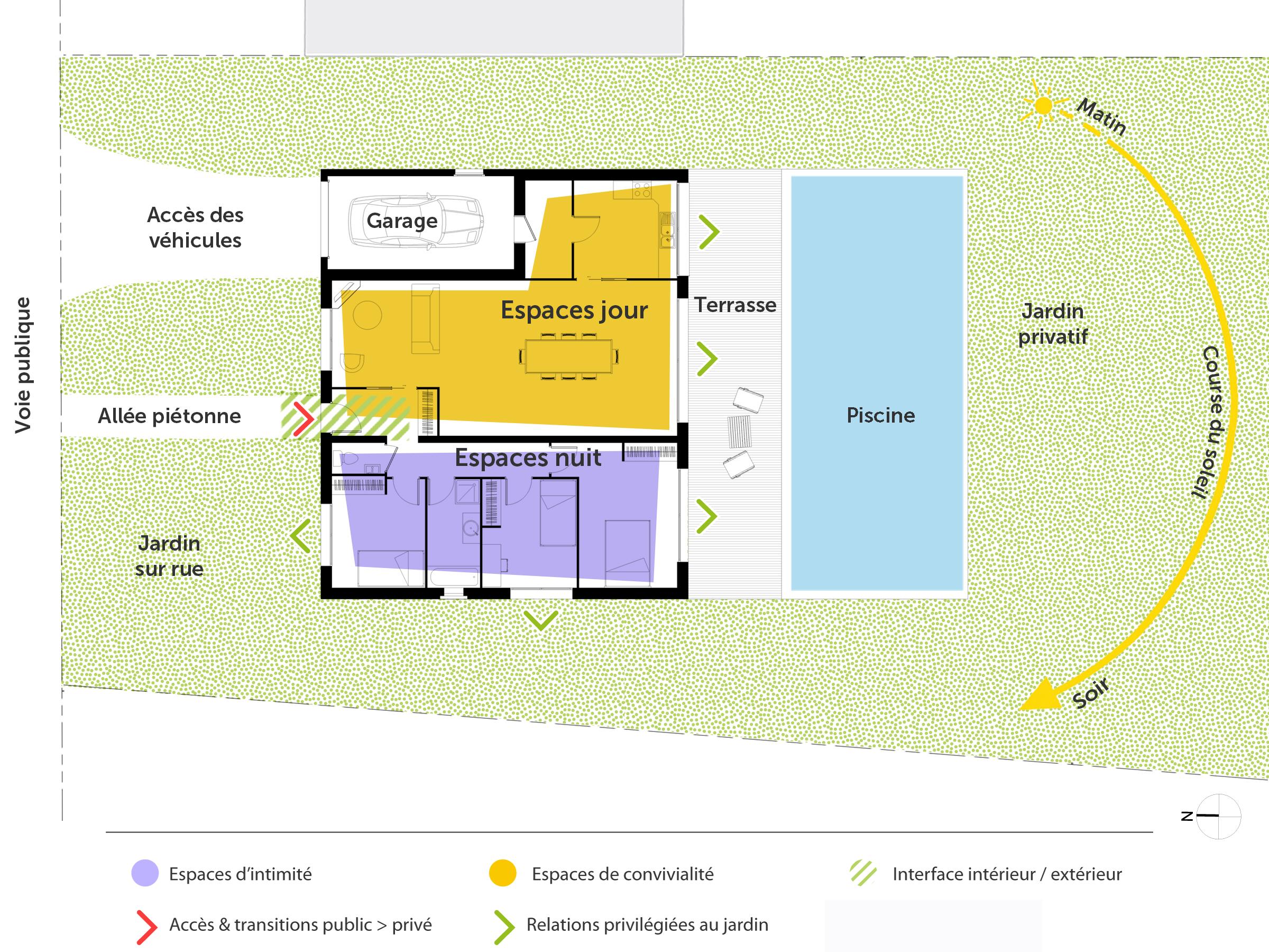 Plan maison rectangulaire avec piscine ooreka for Modele maison avec piscine