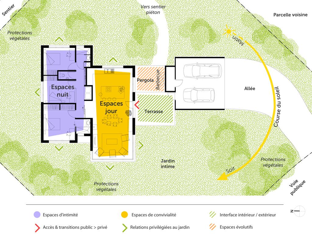 Plan maison moderne de plain pied 3 chambres ooreka for Plan amenagement exterieur maison