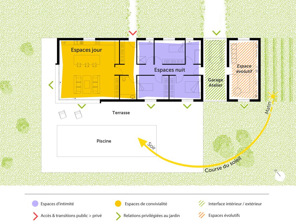 Plan maison plain pied avec piscine ooreka for Construction maison plain pied plan