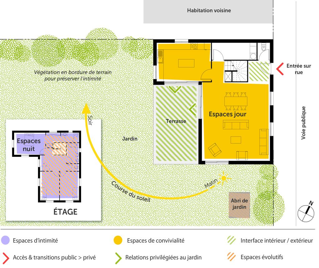 plan maison 3 chambres et dressing ooreka. Black Bedroom Furniture Sets. Home Design Ideas