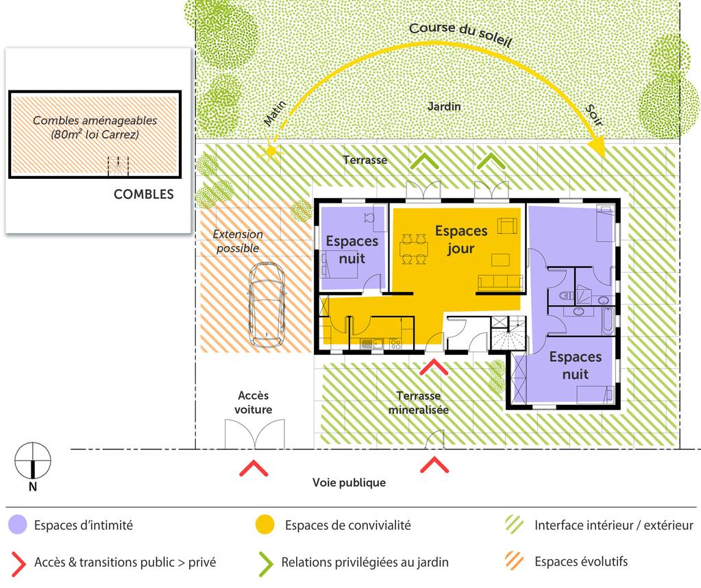 Plan maison 3 chambres et 2 salles de bain ooreka for Plan maison avec jardin interieur