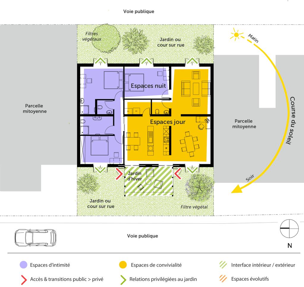 Plan Maison Avec Jardin D Hiver Ooreka