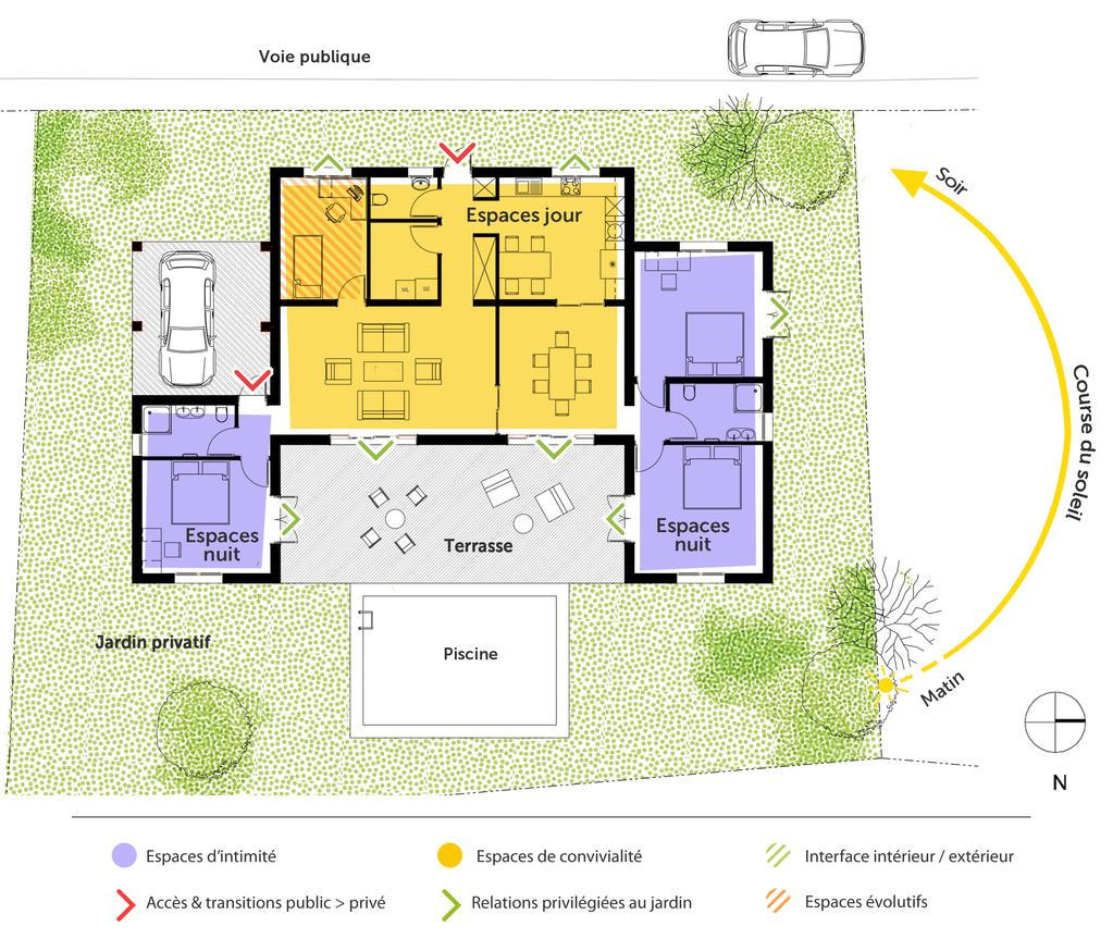 Construction Maison   Ooreka