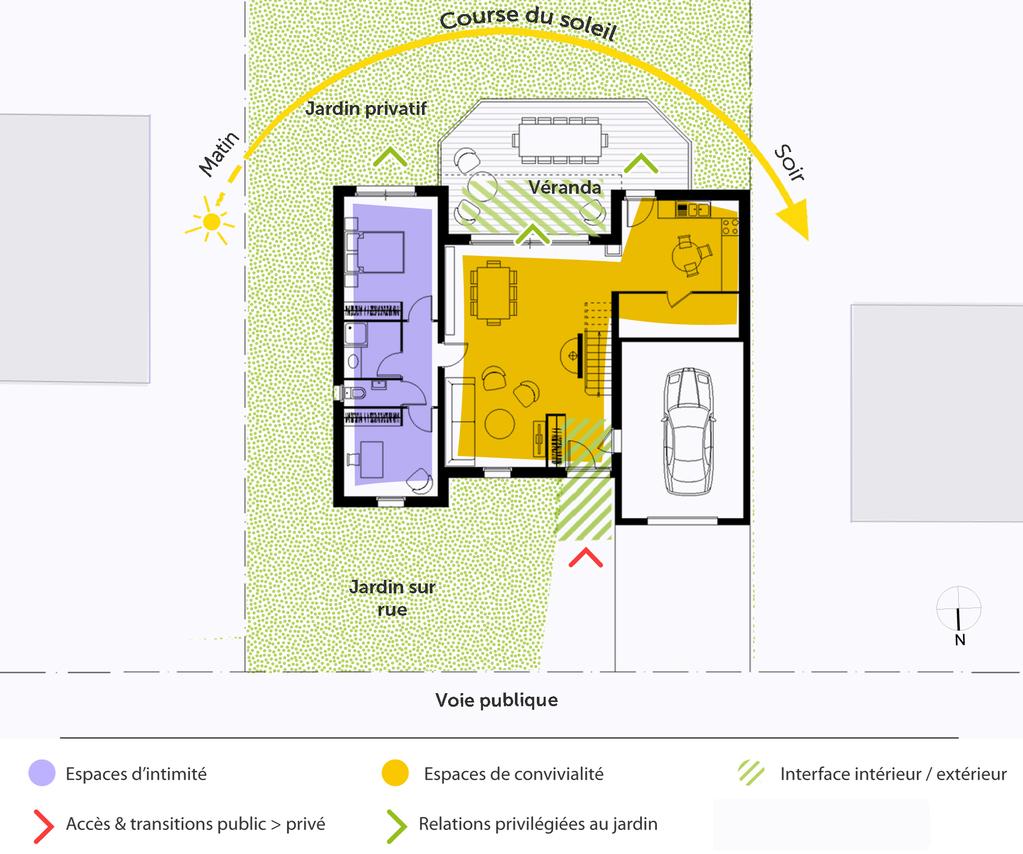 Plan des maison a etage ooreka maison moderne - Plan maison entree sud ...