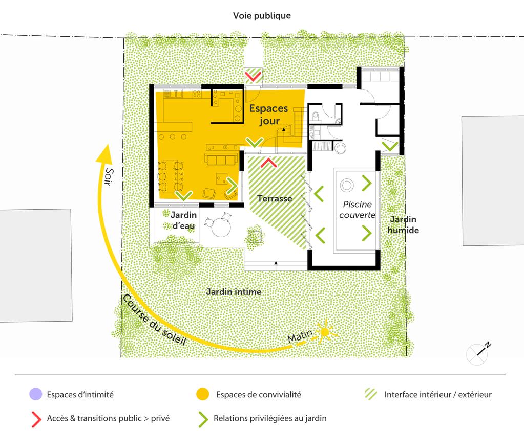 Plan maison en u avec piscine ooreka for Plan local technique