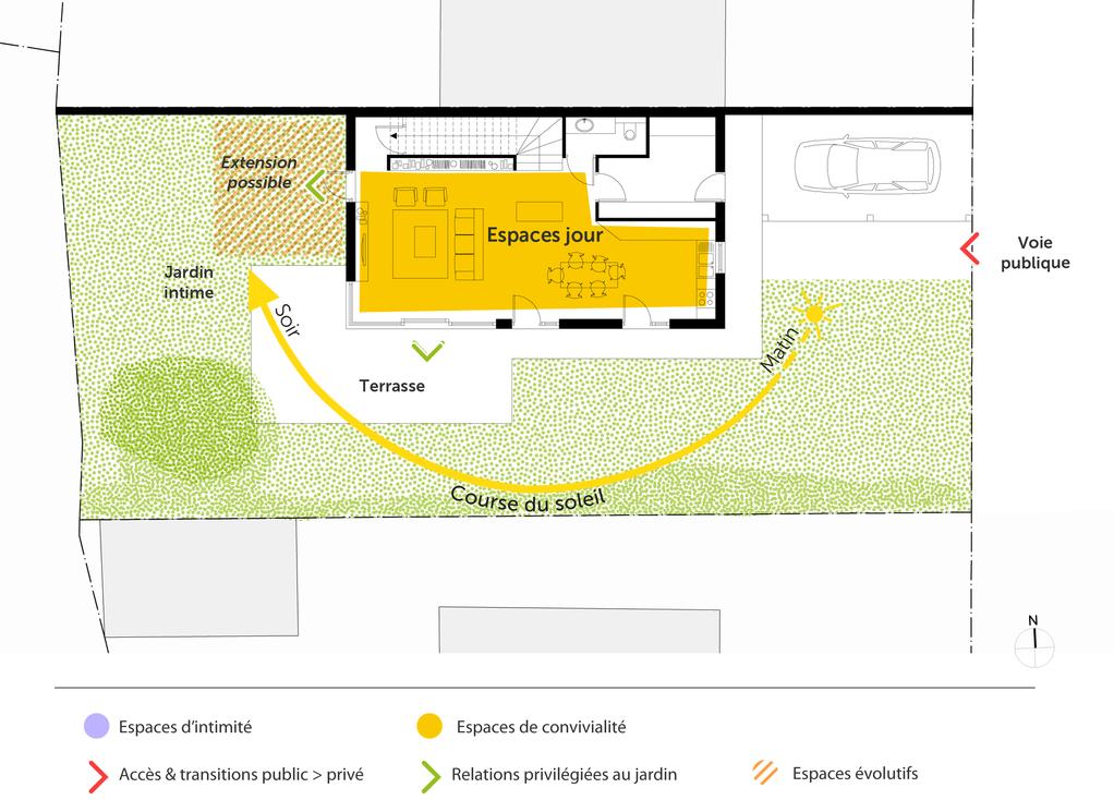 Plan Maison Rectangulaire  tage  Ooreka