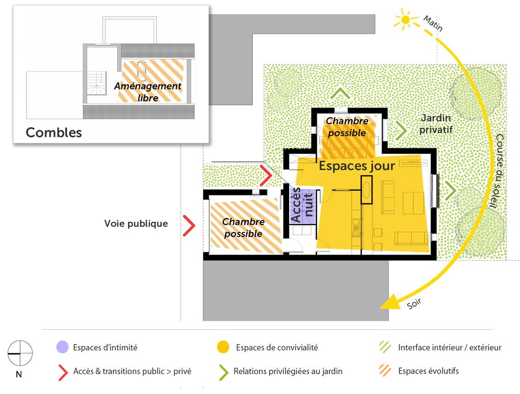 Plan Maison A Tage Avec Combles Am Nageables Ooreka