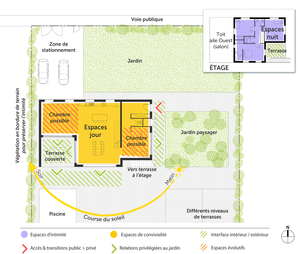 Plan Maison Californienne Ooreka