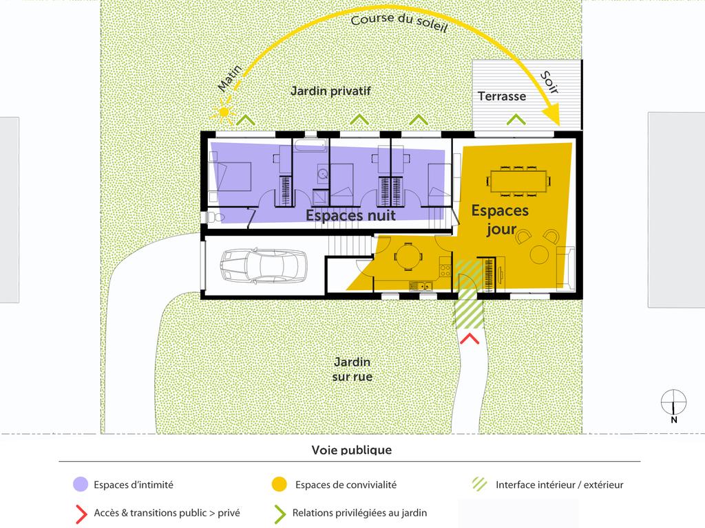 Plan maison de plain pied sur terrain en pente ooreka - Maison sur terrain rectangulaire ...
