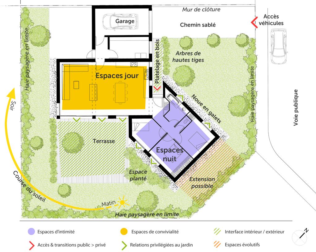 Plan Maison En Y Ooreka