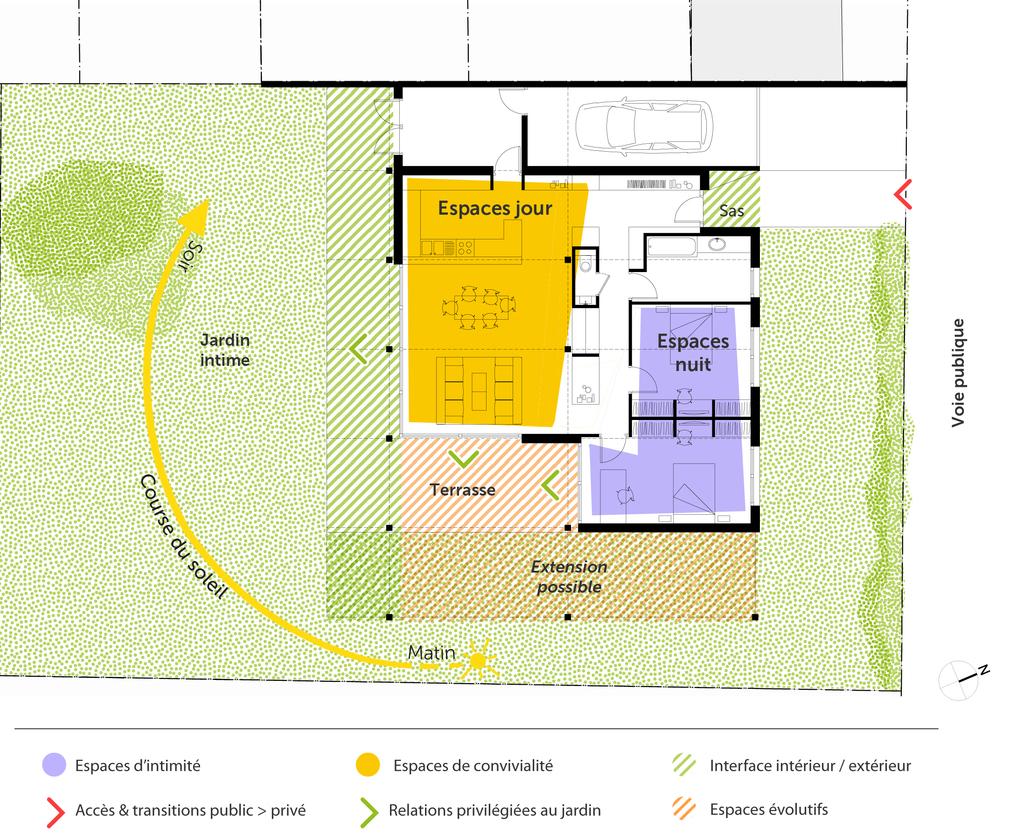 plan de maison loft