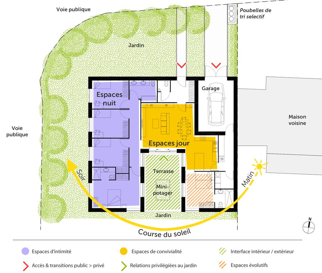 plan de maison en u avec garage