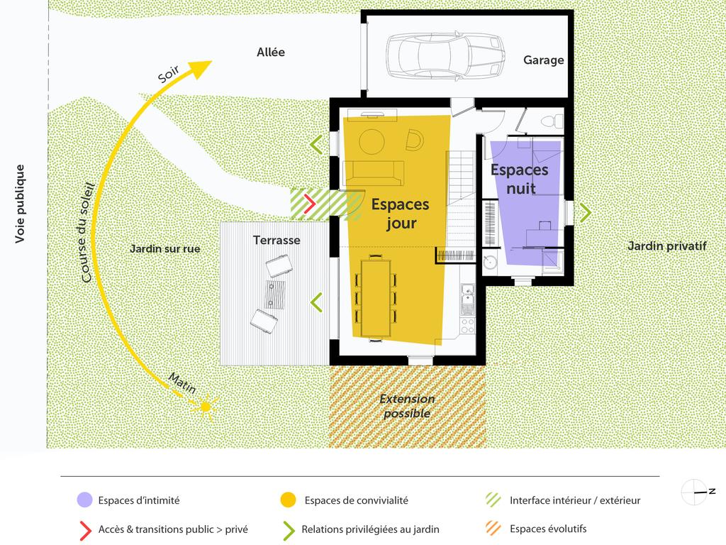 Plan Maison 80 M Avec Mezzanine Ooreka