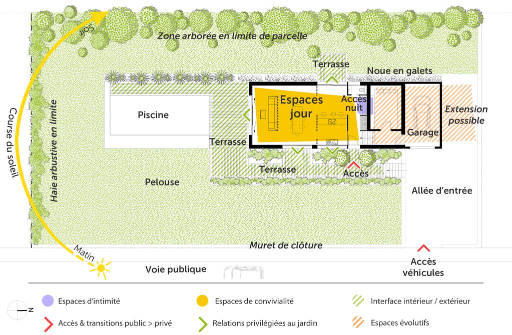 Plan Maison Avec Demi SousSol  Ooreka