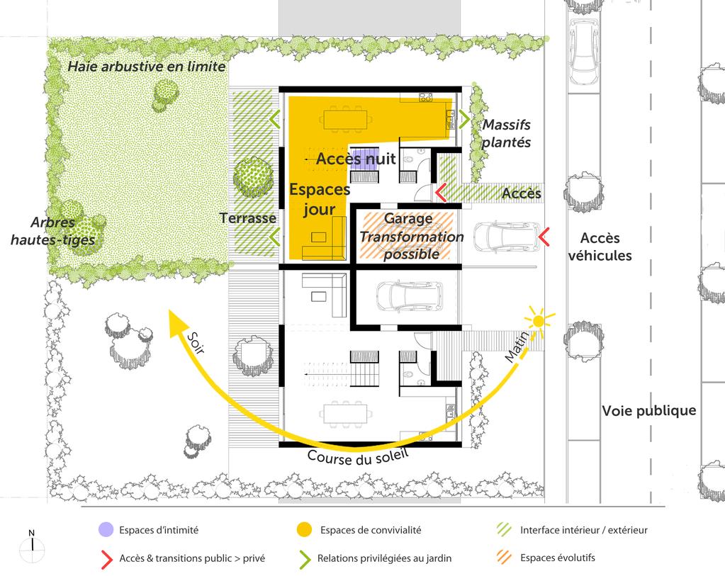 plan de maison jumelée par le garage