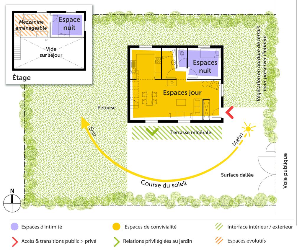 plan de maison écologique