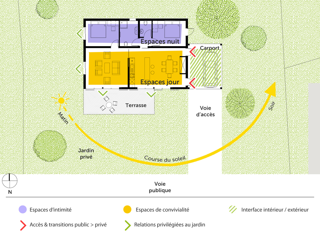 Plan maison en bois bioclimatique ooreka for Construction maison bioclimatique