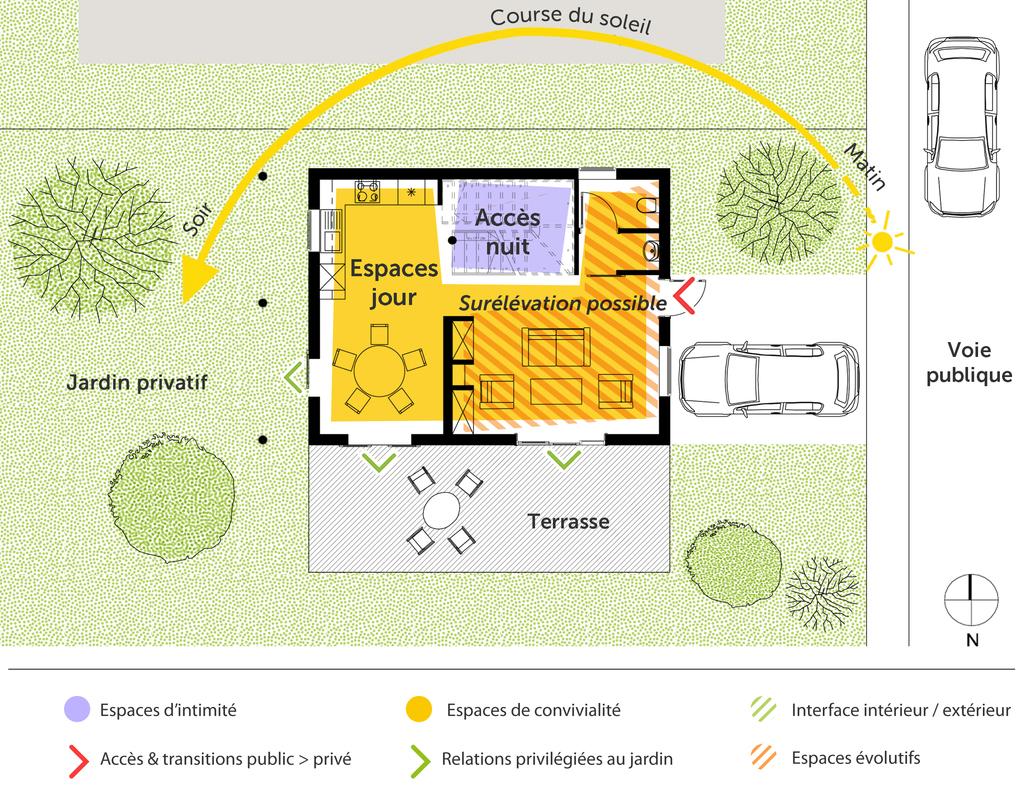plan de maison écolo