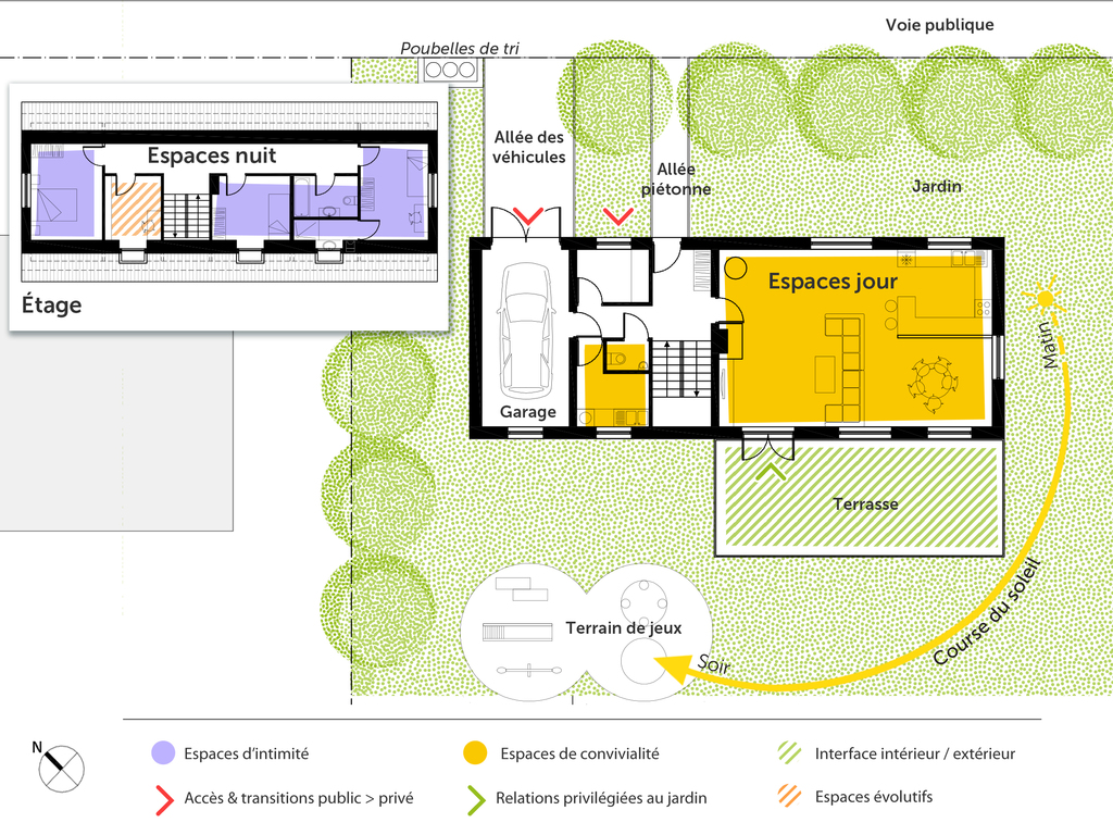 Plan maison rectangulaire 140 m ooreka for Plan de maison zone llc