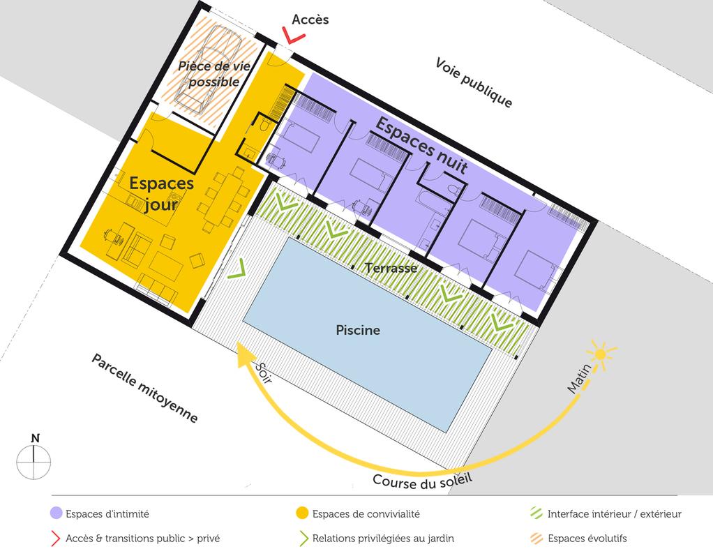 Plan maison avec 4 chambres et garage ooreka - Plan maison avec jardin interieur ...