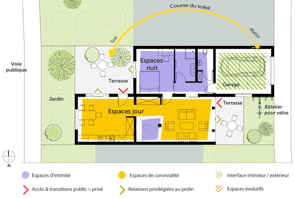 plan de maison interieur et exterieur