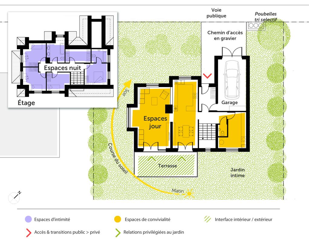 Plan maison américaine - Ooreka