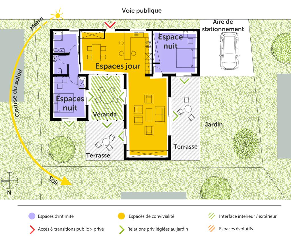 plan de maison kit