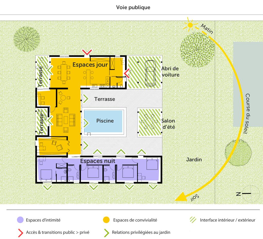 plan de maison avec piscine